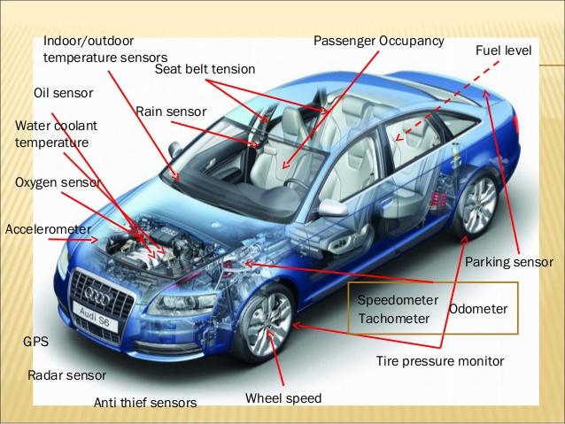اگر سنسورهاى خودرو کثیف شوند چه اتفاقى مى افتد؟